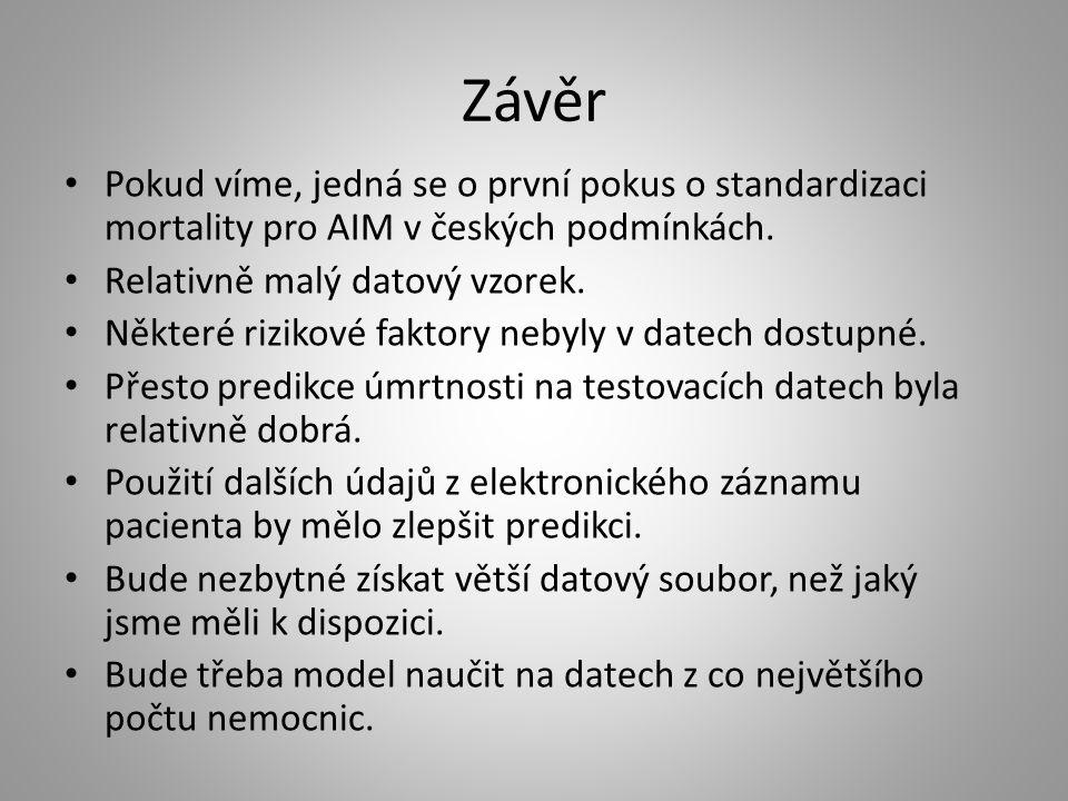 Závěr Pokud víme, jedná se o první pokus o standardizaci mortality pro AIM v českých podmínkách.