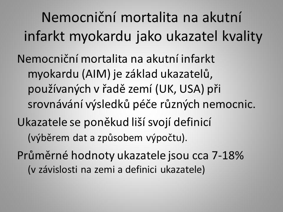 Nemocniční mortalita na akutní infarkt myokardu jako ukazatel kvality Nemocniční mortalita na akutní infarkt myokardu (AIM) je základ ukazatelů, používaných v řadě zemí (UK, USA) při srovnávání výsledků péče různých nemocnic.
