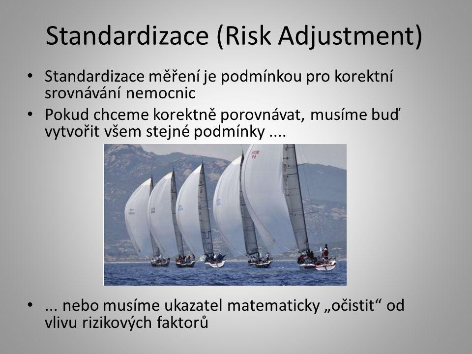 Standardizace (Risk Adjustment) Standardizace měření je podmínkou pro korektní srovnávání nemocnic Pokud chceme korektně porovnávat, musíme buď vytvoř