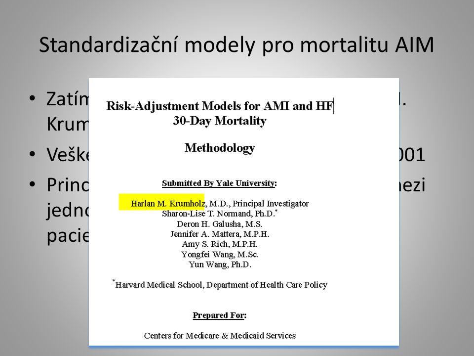 Standardizační modely pro mortalitu AIM Zatím nedostižným vzorem je model H. M. Krumholze Veškerá data Medicare/Medicaid 1995-2001 Princip tvorby mode