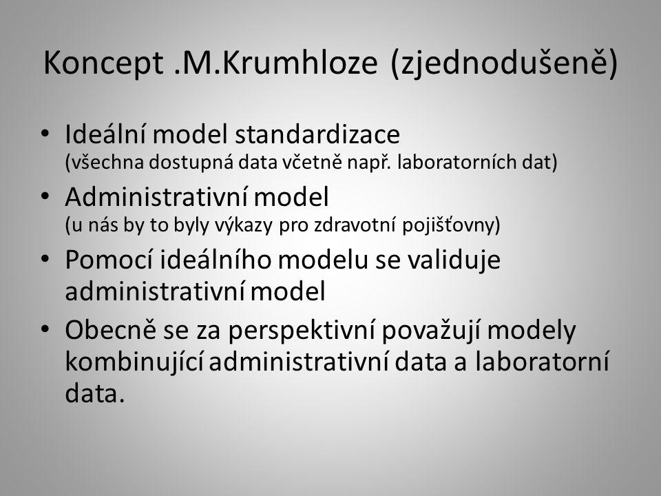 Koncept.M.Krumhloze (zjednodušeně) Ideální model standardizace (všechna dostupná data včetně např. laboratorních dat) Administrativní model (u nás by