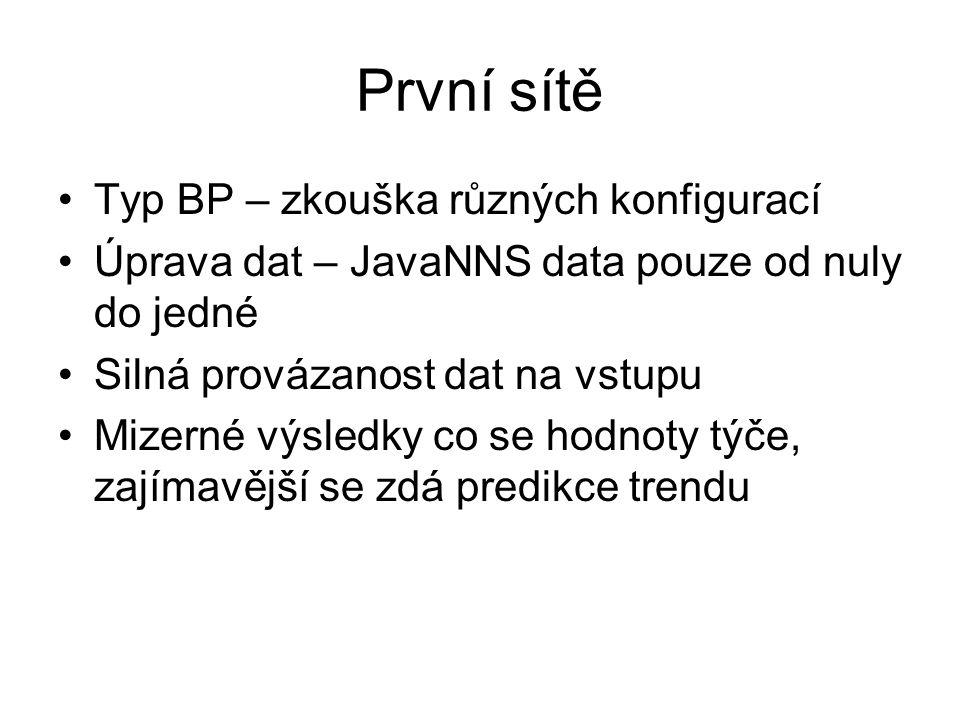 Výsledky BP sítí Různé konfigurace,nejlépe vychází 4-20-20-1 Provázanost vstup.dat