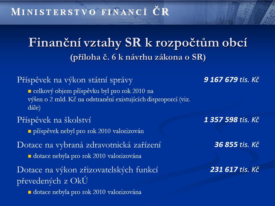 Finanční vztahy SR k rozpočtům obcí (příloha č. 6 k návrhu zákona o SR) Příspěvek na výkon státní správy celkový objem příspěvku byl pro rok 2010 na v