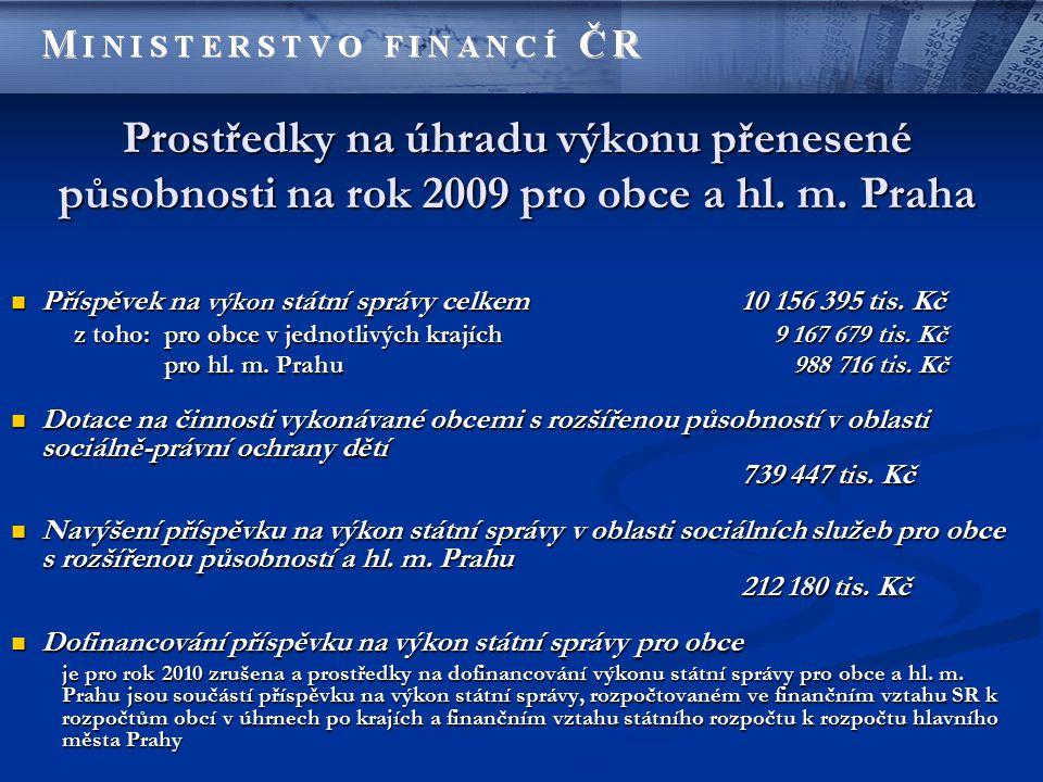 Prostředky na úhradu výkonu přenesené působnosti na rok 2009 pro obce a hl. m. Praha Příspěvek na výkon státní správy celkem10 156 395 tis. Kč Příspěv