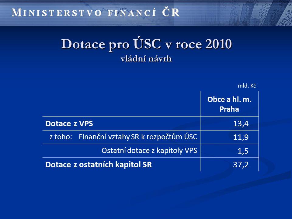 Dotace pro ÚSC v roce 2010 vládní návrh mld. Kč Obce a hl. m. Praha Dotace z VPS13,4 z toho:Finanční vztahy SR k rozpočtům ÚSC 11,9 Ostatní dotace z k