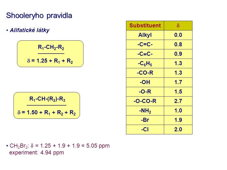 Shooleryho pravidla Alifatické látky CH 2 Br 2 :  = 1.25 + 1.9 + 1.9 = 5.05 ppm experiment: 4.94 ppm Substituent  Alkyl0.0 -C=C-0.8 -C  C- 0.9 -C 6