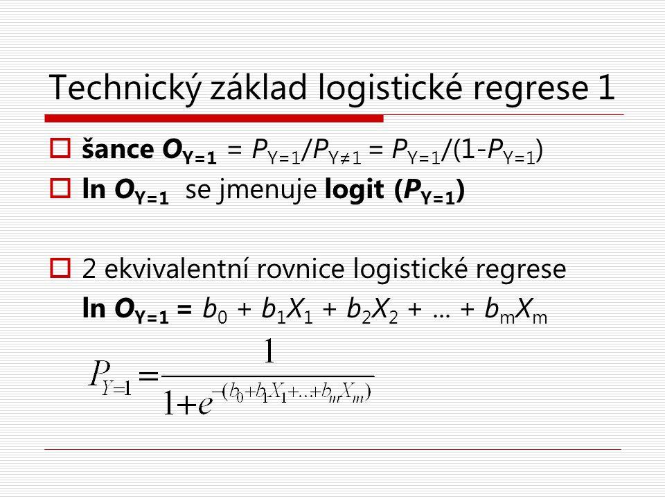 Technický základ logistické regrese 1  šance O Y=1 = P Y=1 /P Y≠1 = P Y=1 /(1-P Y=1 )  ln O Y=1 se jmenuje logit (P Y=1 )  2 ekvivalentní rovnice logistické regrese ln O Y=1 = b 0 + b 1 X 1 + b 2 X 2 +...