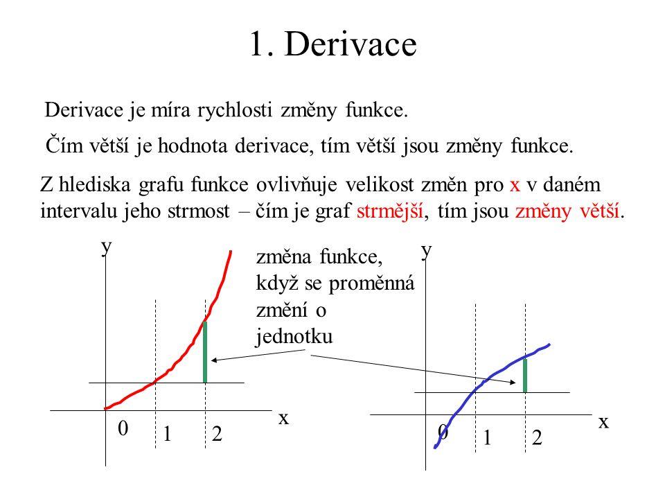 1.Derivace Derivace je míra rychlosti změny funkce.