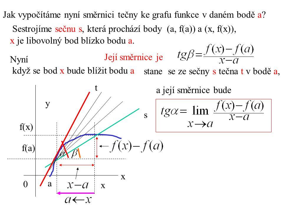 Jak vypočítáme nyní směrnici tečny ke grafu funkce v daném bodě a.