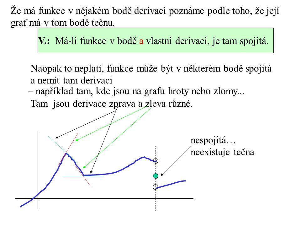 Že má funkce v nějakém bodě derivaci poznáme podle toho, že její graf má v tom bodě tečnu.