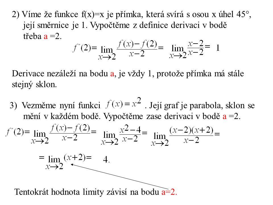 3) Vezměme nyní funkci.Její graf je parabola, sklon se mění v každém bodě.
