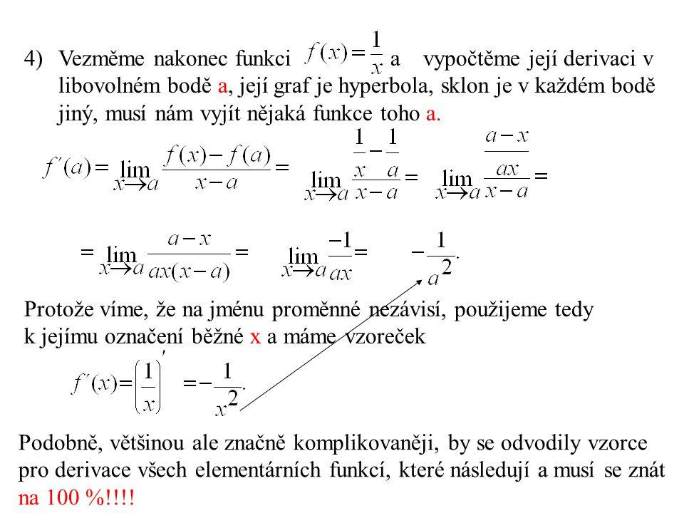 4)Vezměme nakonec funkci a vypočtěme její derivaci v libovolném bodě a, její graf je hyperbola, sklon je v každém bodě jiný, musí nám vyjít nějaká funkce toho a.