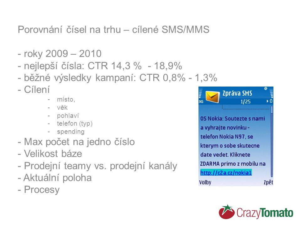 Porovnání čísel na trhu – cílené SMS/MMS - roky 2009 – 2010 - nejlepší čísla: CTR 14,3 % - 18,9% - běžné výsledky kampaní: CTR 0,8% - 1,3% - Cílení - místo, - věk - pohlaví - telefon (typ) - spending - Max počet na jedno číslo - Velikost báze - Prodejní teamy vs.