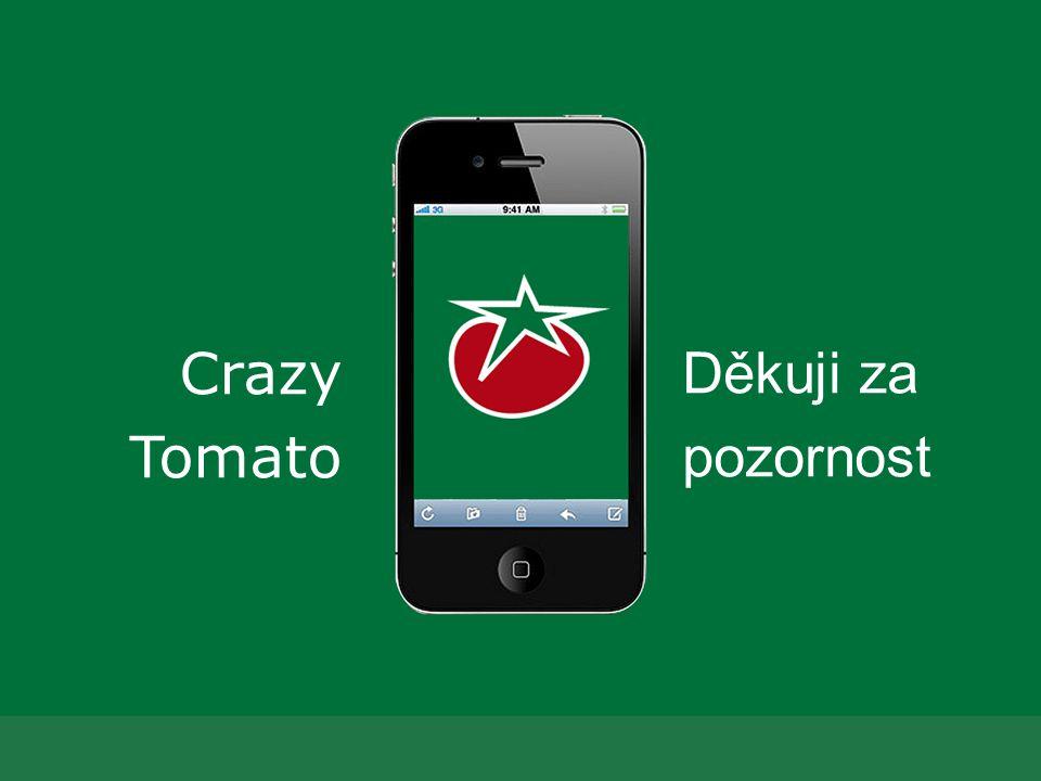 pro reklamní agentury Crazy Tomato Děkuji za pozornost