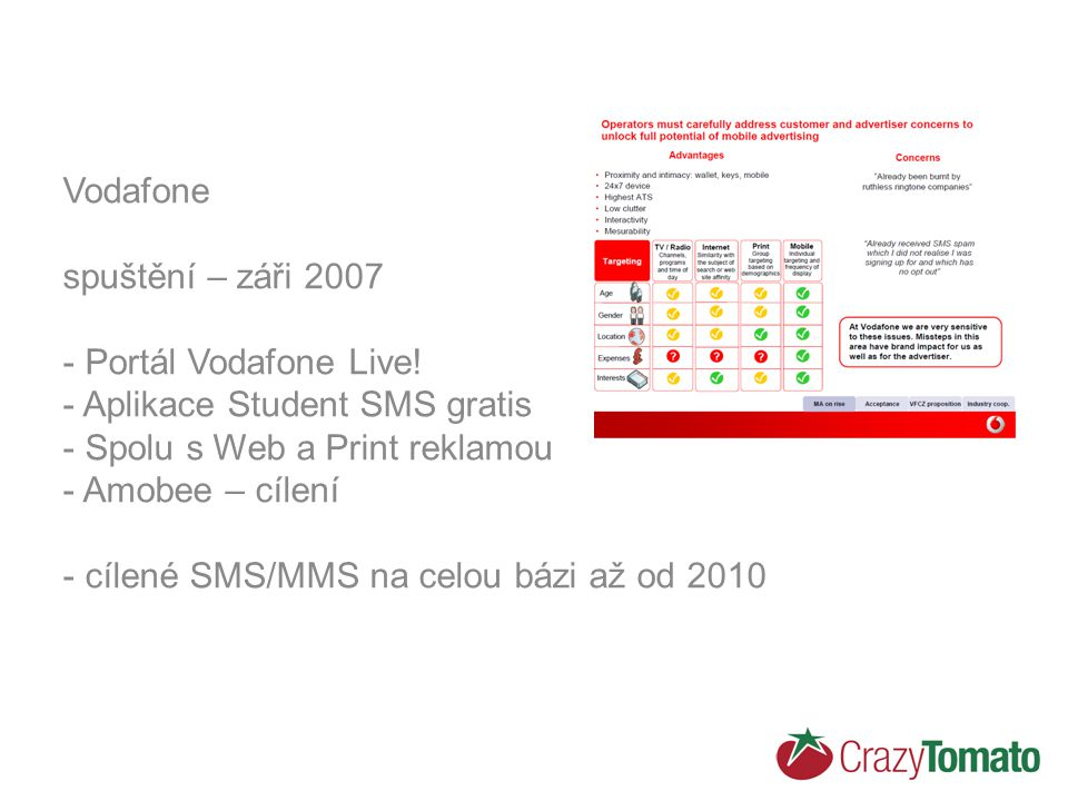 Vodafone spuštění – záři 2007 - Portál Vodafone Live! - Aplikace Student SMS gratis - Spolu s Web a Print reklamou - Amobee – cílení - cílené SMS/MMS
