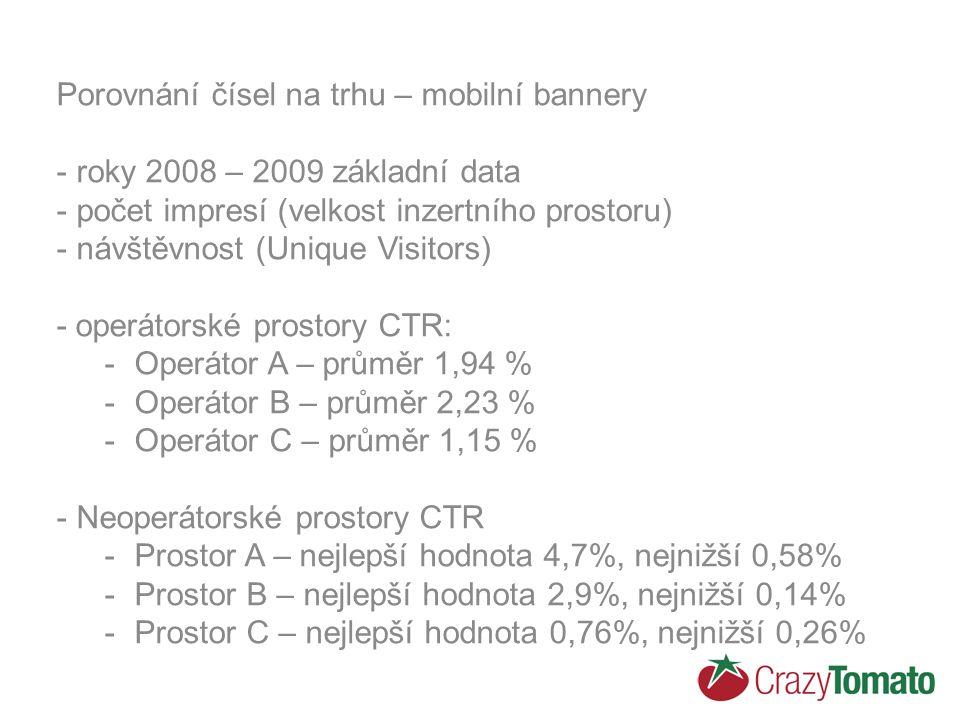 Porovnání čísel na trhu – mobilní bannery - roky 2008 – 2009 základní data - počet impresí (velkost inzertního prostoru) - návštěvnost (Unique Visitors) - operátorské prostory CTR: -Operátor A – průměr 1,94 % -Operátor B – průměr 2,23 % -Operátor C – průměr 1,15 % - Neoperátorské prostory CTR -Prostor A – nejlepší hodnota 4,7%, nejnižší 0,58% -Prostor B – nejlepší hodnota 2,9%, nejnižší 0,14% -Prostor C – nejlepší hodnota 0,76%, nejnižší 0,26%