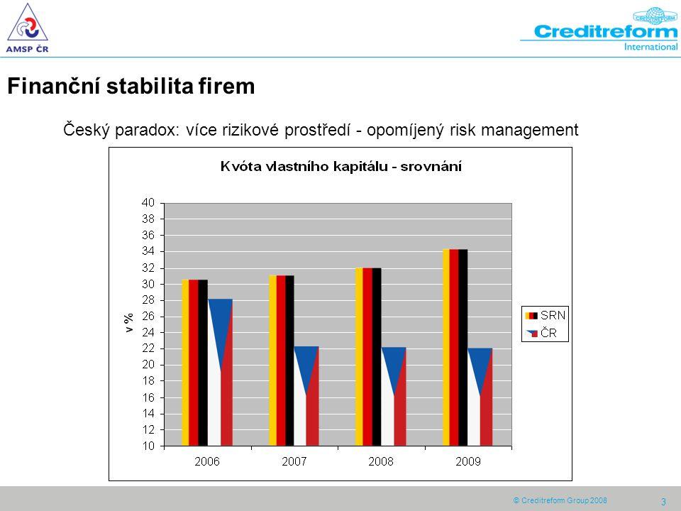 © Creditreform Group 2008 4