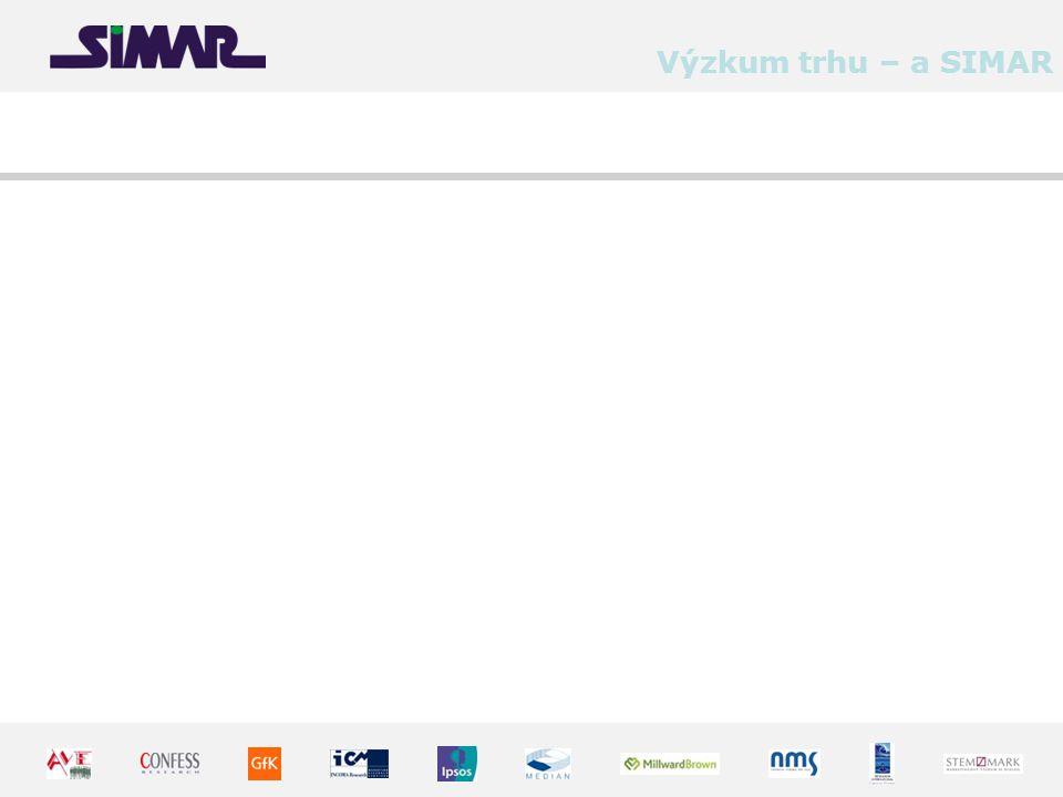 Ústav marketingových komunikací Výzkum trhu – a SIMAR