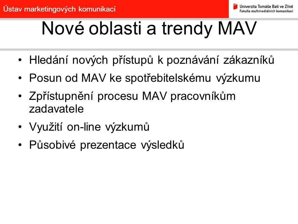 Ústav marketingových komunikací Nové oblasti a trendy MAV Hledání nových přístupů k poznávání zákazníků Posun od MAV ke spotřebitelskému výzkumu Zpřístupnění procesu MAV pracovníkům zadavatele Využití on-line výzkumů Působivé prezentace výsledků