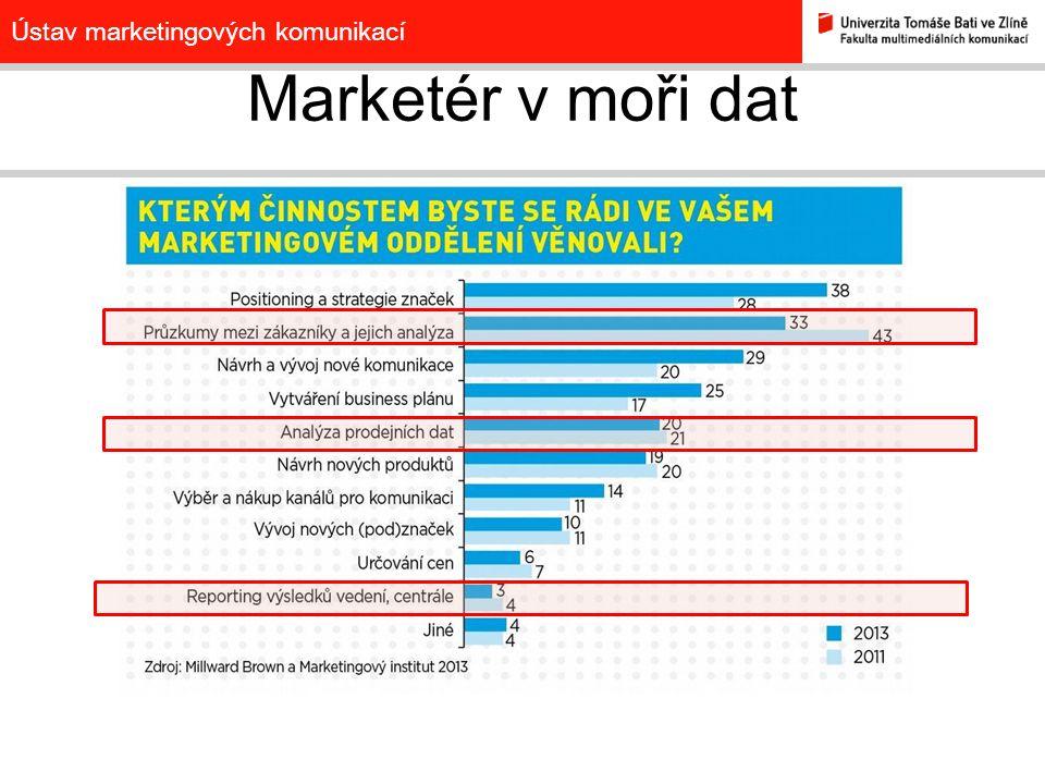 Ústav marketingových komunikací Marketér v moři dat