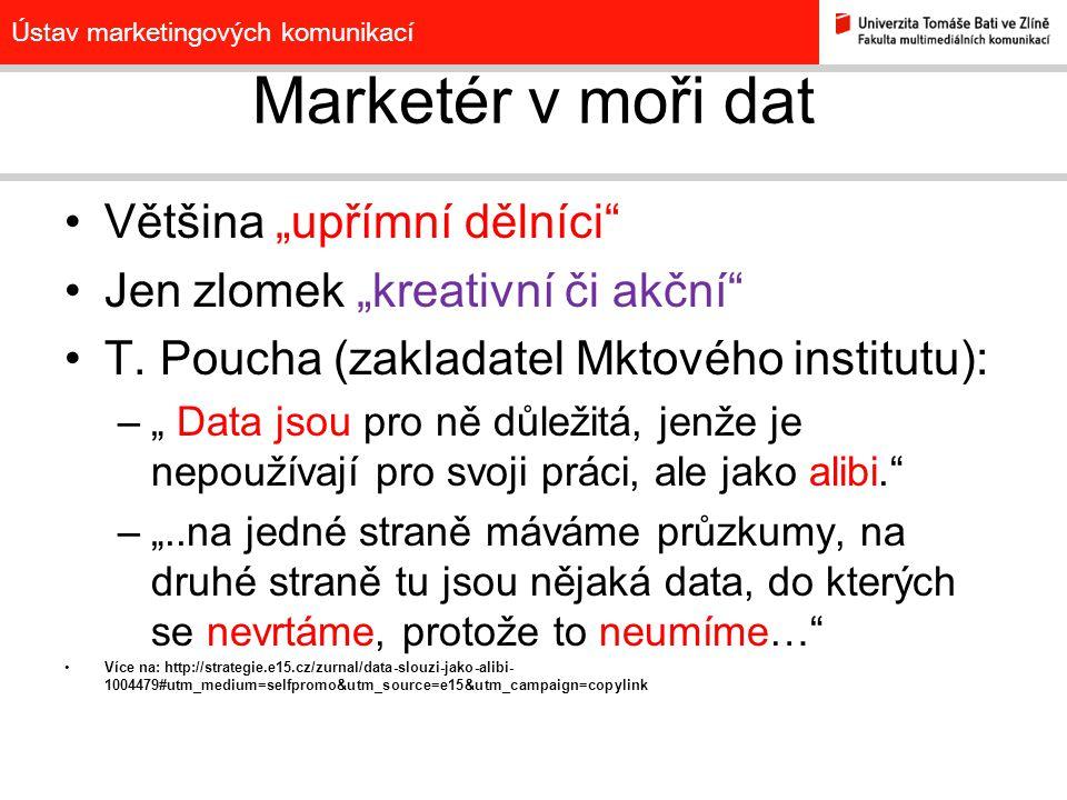 """Ústav marketingových komunikací Marketér v moři dat Většina """"upřímní dělníci Jen zlomek """"kreativní či akční T."""