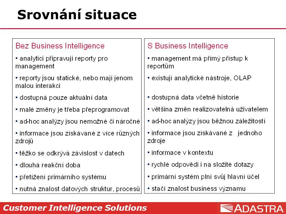 Customer Intelligence Solutions Srovnání situace