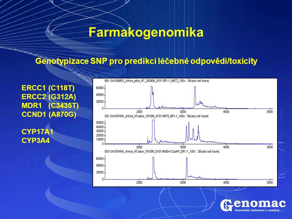 Farmakogenomika Genotypizace SNP pro predikci léčebné odpovědi/toxicity ERCC1 (C118T) ERCC2 (G312A) MDR1 (C3435T) CCND1 (A870G) CYP17A1 CYP3A4