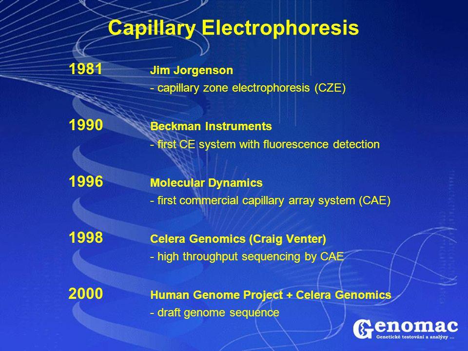 Capillary Electrophoresis 1981 Jim Jorgenson - capillary zone electrophoresis (CZE) 1990 Beckman Instruments - first CE system with fluorescence detec