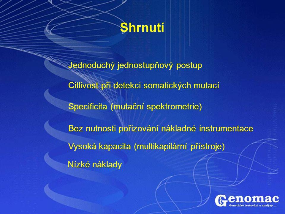 Shrnutí Jednoduchý jednostupňový postup Specificita (mutační spektrometrie) Citlivost při detekci somatických mutací Bez nutnosti pořizování nákladné