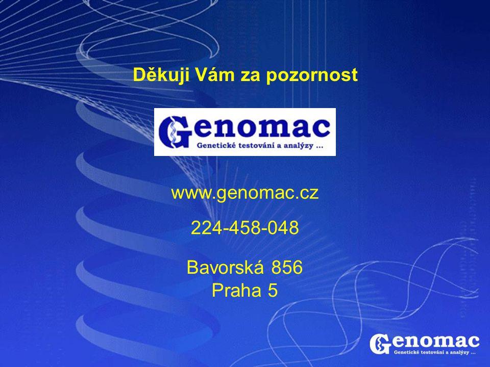 Děkuji Vám za pozornost www.genomac.cz 224-458-048 Bavorská 856 Praha 5
