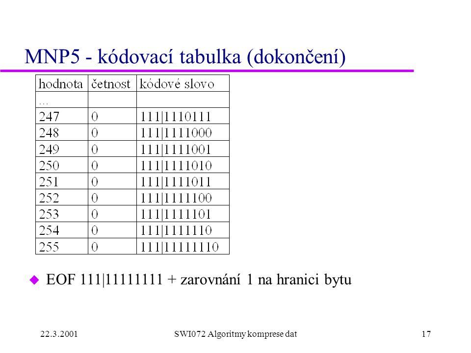 22.3.2001SWI072 Algoritmy komprese dat17 MNP5 - kódovací tabulka (dokončení) u EOF 111|11111111 + zarovnání 1 na hranici bytu