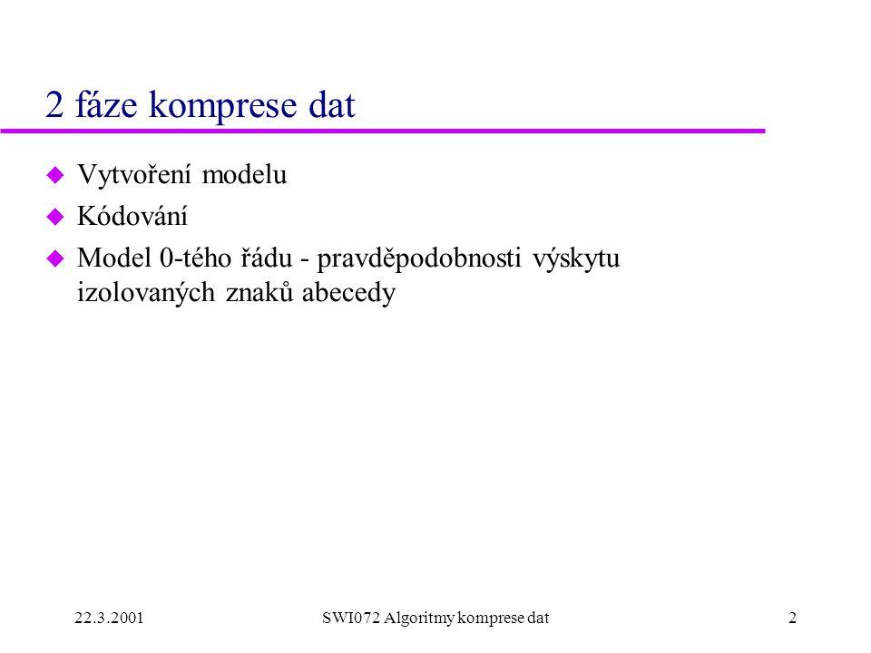 22.3.2001SWI072 Algoritmy komprese dat3 Konečné kontextové modely u K určení pravděpodobnosti výskytu znaku je použito několik znaků předcházejících u původně navrženo pro kompresi textových souborů u model řádu i - používá kontext délky i u metody –s pevnou délkou kontextu –kombinované - používají kontexty různých délek »úplné (všechny kontexty délek i,i-1,…,0) »částečně kombinované u metody statické, adaptivní