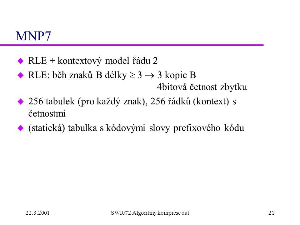 22.3.2001SWI072 Algoritmy komprese dat21 MNP7 u RLE + kontextový model řádu 2 u RLE: běh znaků B délky  3  3 kopie B 4bitová četnost zbytku u 256 tabulek (pro každý znak), 256 řádků (kontext) s četnostmi u (statická) tabulka s kódovými slovy prefixového kódu