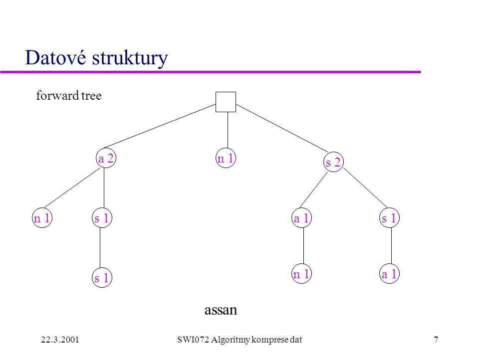 22.3.2001SWI072 Algoritmy komprese dat18 Adaptivní strategie u read(B); output(kód(B)) u if B je znak then četnost(B)++; aktualizuj tabulku fi u četnost(B) - 1 byte u if četnost(B)=maximum then vyděl všechny četnosti 2