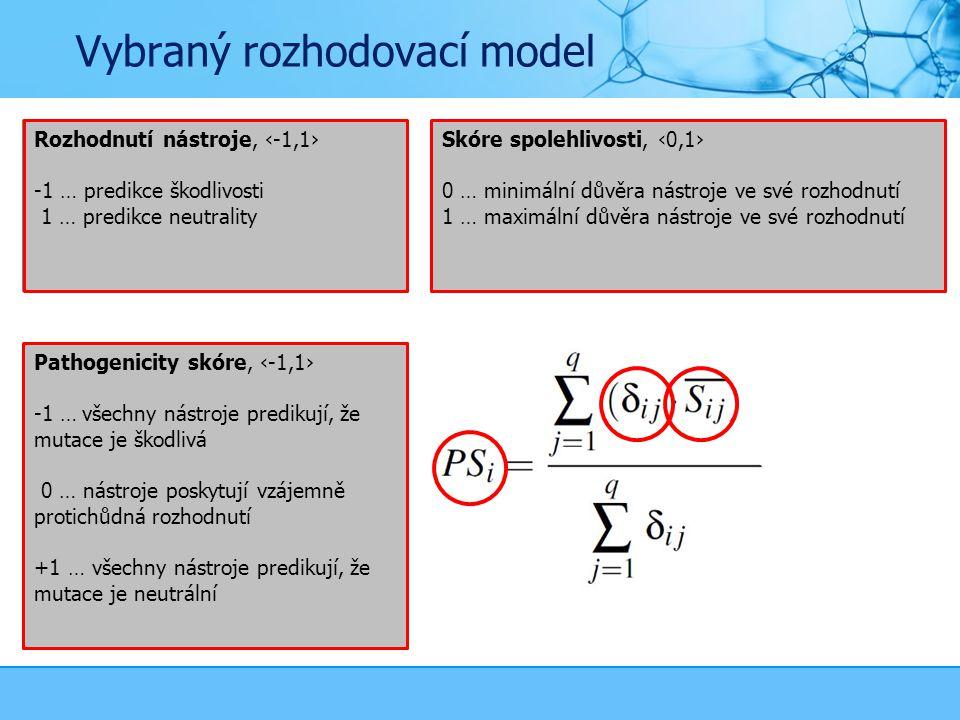 Vybraný rozhodovací model Rozhodnutí nástroje, ‹-1,1› -1 … predikce škodlivosti 1 … predikce neutrality Skóre spolehlivosti, ‹0,1› 0 … minimální důvěra nástroje ve své rozhodnutí 1 … maximální důvěra nástroje ve své rozhodnutí Pathogenicity skóre, ‹-1,1› -1 …všechny nástroje predikují, že mutace je škodlivá 0 … nástroje poskytují vzájemně protichůdná rozhodnutí +1 … všechny nástroje predikují, že mutace je neutrální