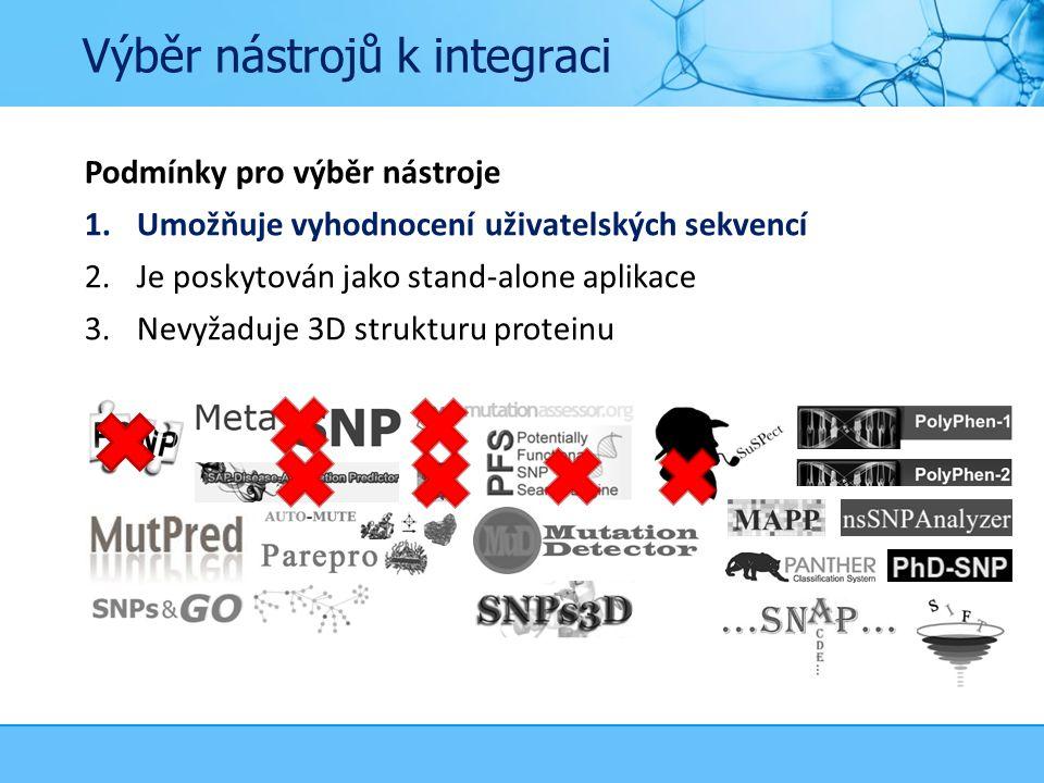 Princip meta-prediktoru Vstupy nástrojů MAPP PhD-SNP PolyPhen-1 PolyPhen-2 NástrojeŠkodlivost.