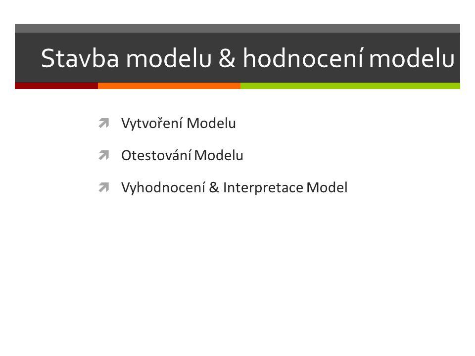 Stavba modelu & hodnocení modelu  Vytvoření Modelu  Otestování Modelu  Vyhodnocení & Interpretace Model