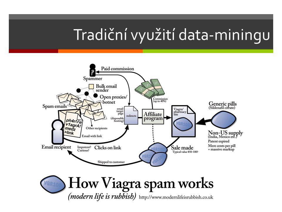 Seskupování - Grouping  Jiná forma data miningu identifikuje logické a seskupení dat.