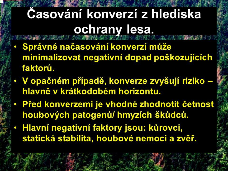 Časování konverzí z hlediska ochrany lesa.