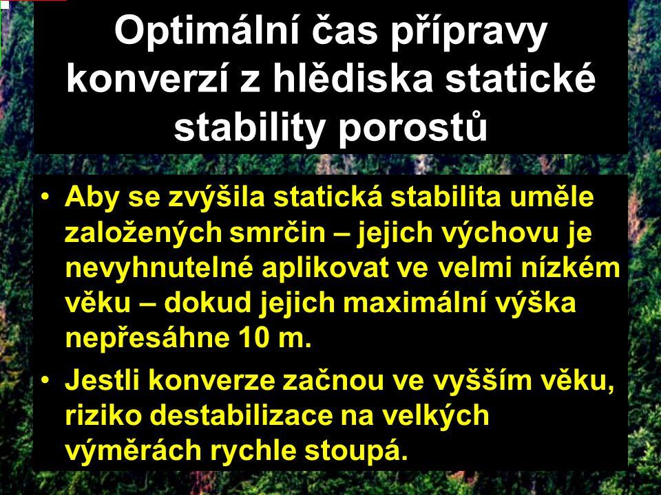 Optimální čas přípravy konverzí z hlědiska statické stability porostů Aby se zvýšila statická stabilita uměle založených smrčin – jejich výchovu je nevyhnutelné aplikovat ve velmi nízkém věku – dokud jejich maximální výška nepřesáhne 10 m.