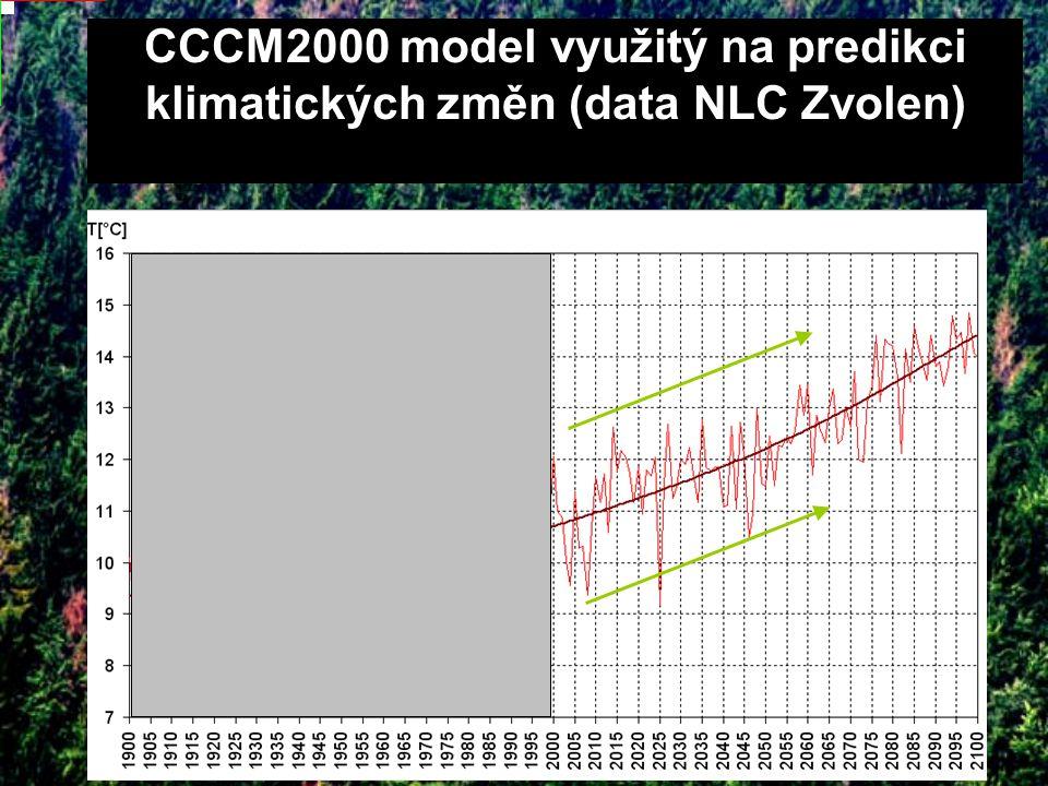 CCCM2000 model využitý na predikci klimatických změn (data NLC Zvolen)