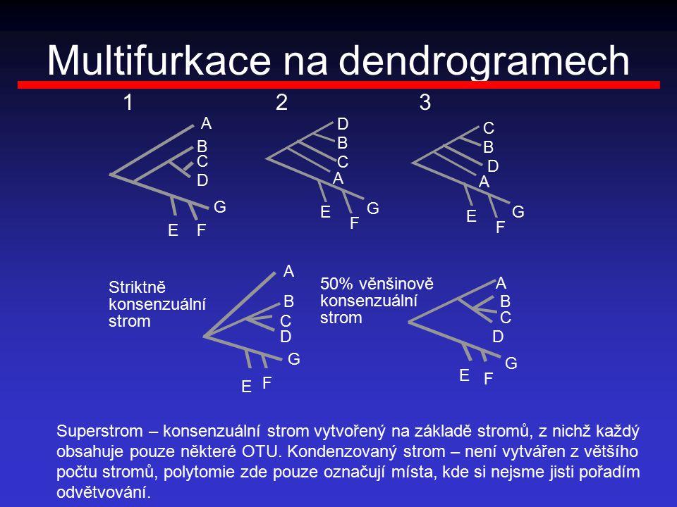 B D E F G A C B D E F G C A A B C D G FE A B C D G F E A B C D G F E Striktně konsenzuální strom 50% věnšinově konsenzuální strom 123 Multifurkace na