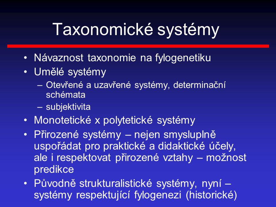 Taxonomické systémy Návaznost taxonomie na fylogenetiku Umělé systémy –Otevřené a uzavřené systémy, determinační schémata –subjektivita Monotetické x