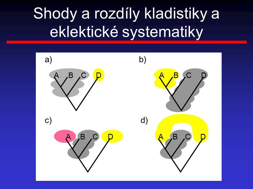 ABCD ABCD ABCD b)a) c)d) ABCD Shody a rozdíly kladistiky a eklektické systematiky