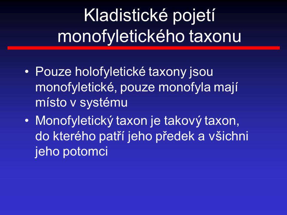Kladistické pojetí monofyletického taxonu Pouze holofyletické taxony jsou monofyletické, pouze monofyla mají místo v systému Monofyletický taxon je ta