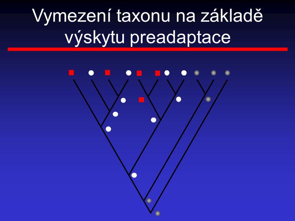 Vymezení taxonu na základě výskytu preadaptace