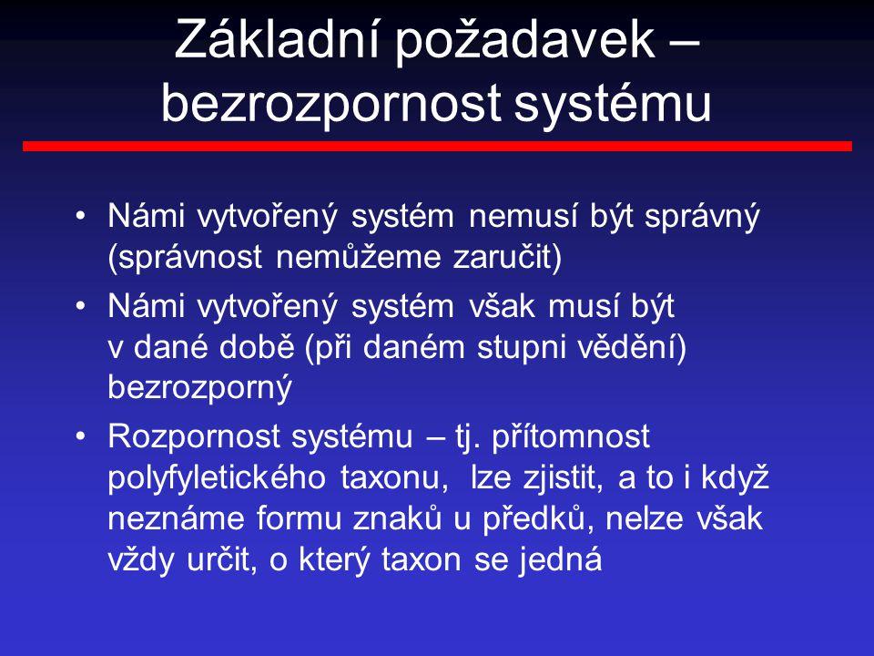 Základní požadavek – bezrozpornost systému Námi vytvořený systém nemusí být správný (správnost nemůžeme zaručit) Námi vytvořený systém však musí být v
