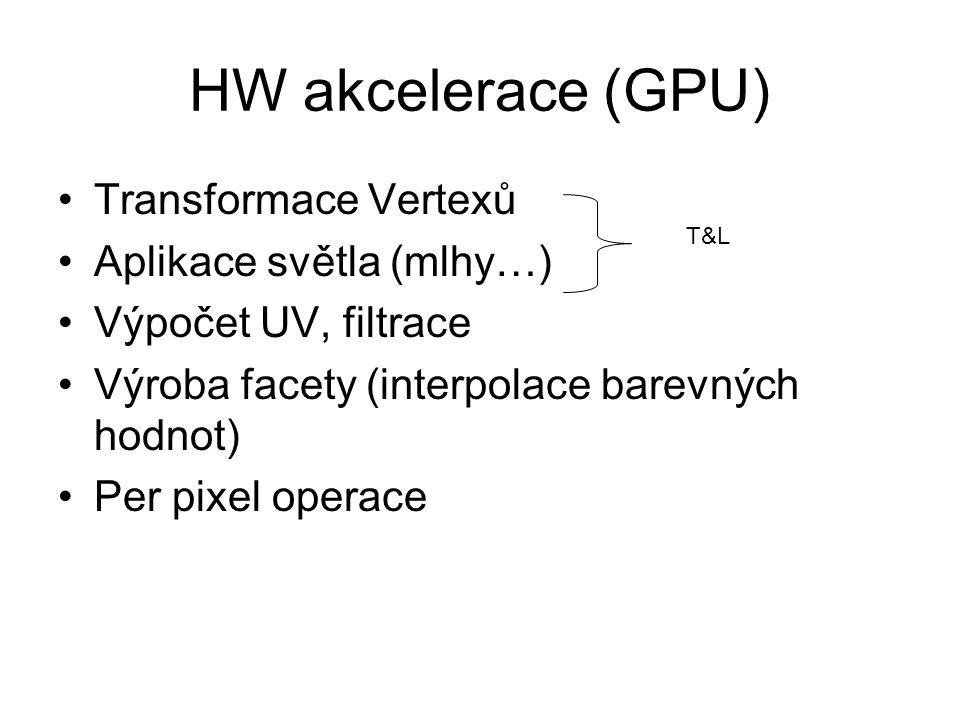 HW akcelerace (GPU) Transformace Vertexů Aplikace světla (mlhy…) Výpočet UV, filtrace Výroba facety (interpolace barevných hodnot) Per pixel operace T