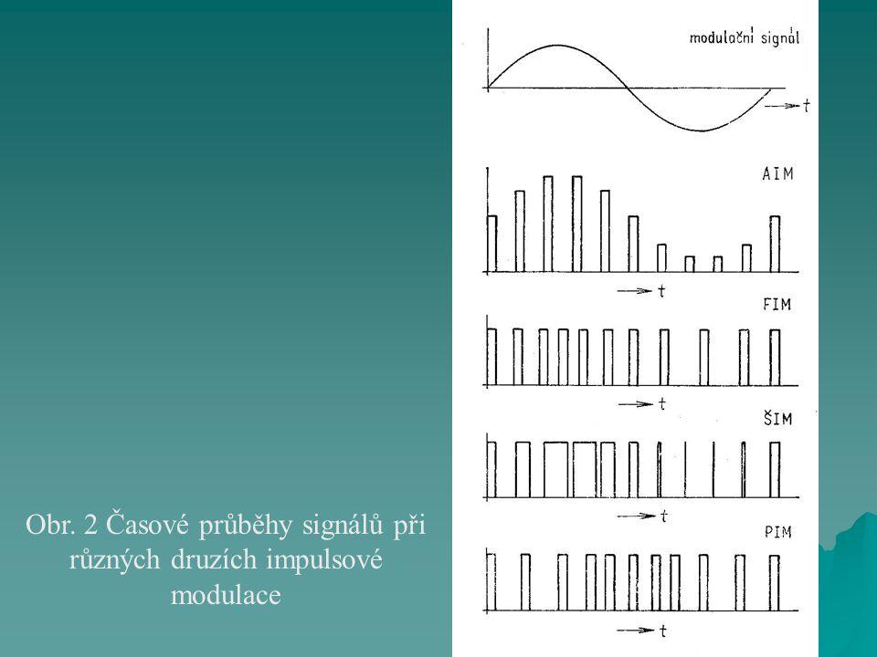 Obr. 2 Časové průběhy signálů při různých druzích impulsové modulace