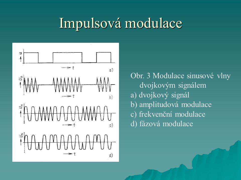 Impulsová modulace Obr. 3 Modulace sinusové vlny dvojkovým signálem a) dvojkový signál b) amplitudová modulace c) frekvenční modulace d) fázová modula